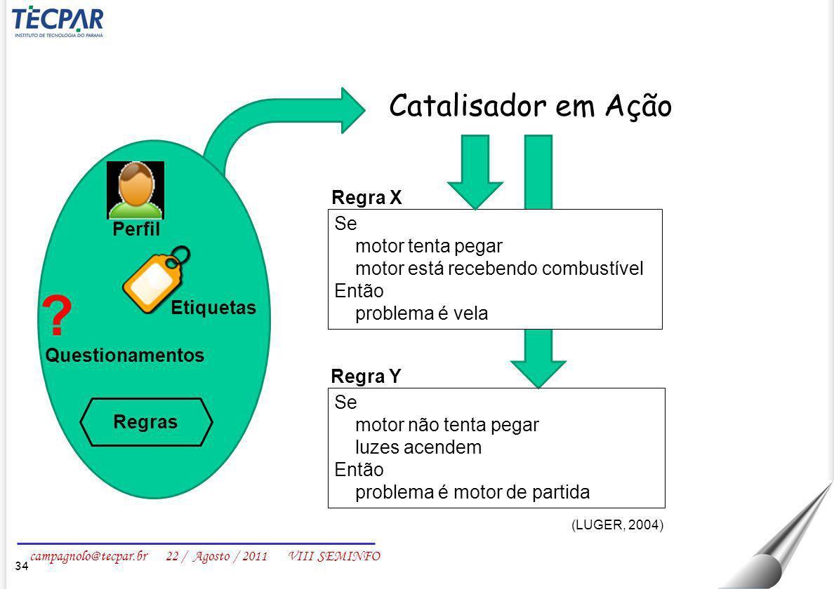 campagnolo@tecpar.br 22 / Agosto / 2011 VIII SEMINFO 34 Catalisador em Ação Se motor tenta pegar motor está recebendo combustível Então problema é vel