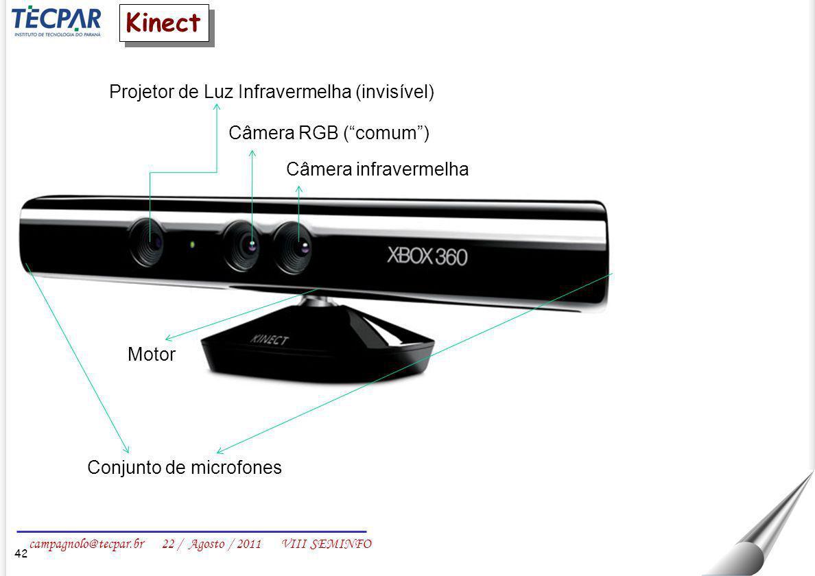 campagnolo@tecpar.br 22 / Agosto / 2011 VIII SEMINFO 42 Projetor de Luz Infravermelha (invisível) Câmera RGB (comum) Câmera infravermelha Conjunto de