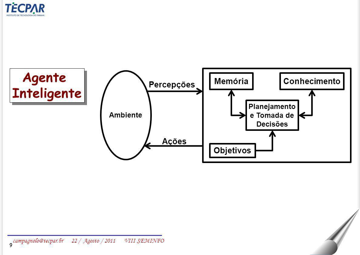 campagnolo@tecpar.br 22 / Agosto / 2011 VIII SEMINFO 9 Ambiente Objetivos Planejamento e Tomada de Decisões ConhecimentoMemória Percepções Ações Agent