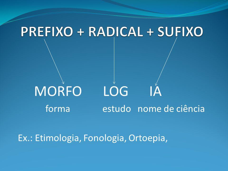 MORFO LOG IA forma estudo nome de ciência Ex.: Etimologia, Fonologia, Ortoepia,