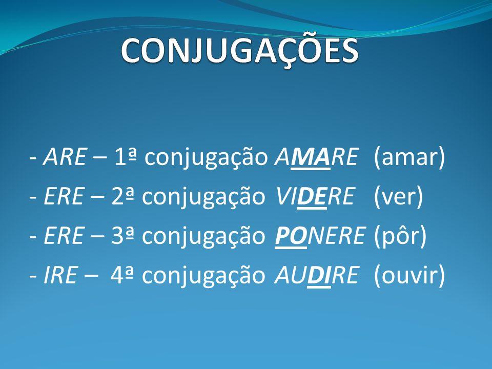 - ARE – 1ª conjugaçãoAMARE(amar) - ERE – 2ª conjugaçãoVIDERE(ver) - ERE – 3ª conjugaçãoPONERE(pôr) - IRE – 4ª conjugaçãoAUDIRE(ouvir)
