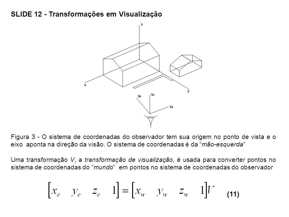 SLIDE 12 - Transformações em Visualização Figura 3 - O sistema de coordenadas do observador tem sua origem no ponto de vista e o eixo aponta na direçã