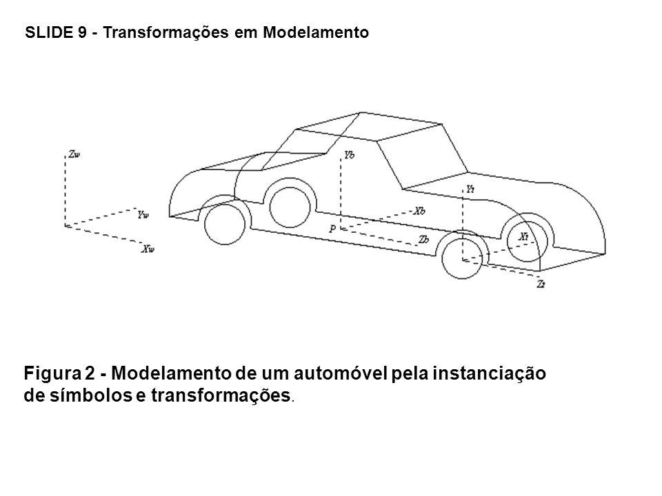 SLIDE 9 - Transformações em Modelamento Figura 2 - Modelamento de um automóvel pela instanciação de símbolos e transformações.