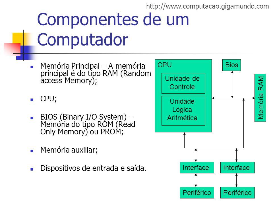 http://www.computacao.gigamundo.com Componentes de um Computador Memória Principal – A memória principal é do tipo RAM (Random access Memory); CPU; BI