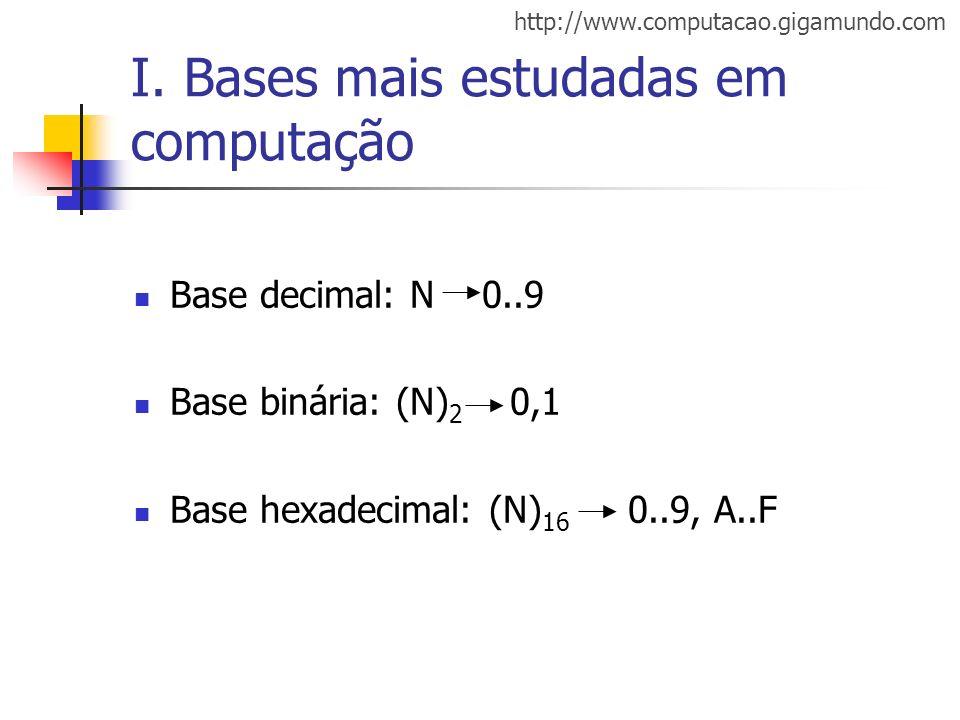 http://www.computacao.gigamundo.com I. Bases mais estudadas em computação Base decimal: N 0..9 Base binária: (N) 2 0,1 Base hexadecimal: (N) 16 0..9,
