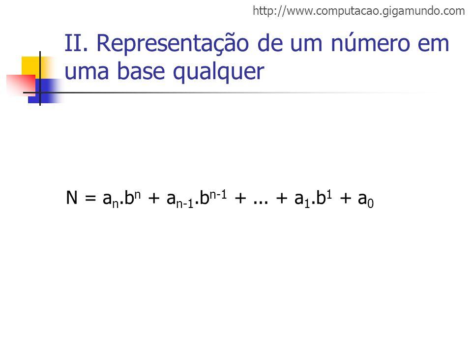 http://www.computacao.gigamundo.com II. Representação de um número em uma base qualquer N = a n.b n + a n-1.b n-1 +... + a 1.b 1 + a 0