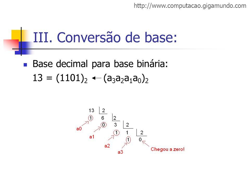 http://www.computacao.gigamundo.com III. Conversão de base: Base decimal para base binária: 13 = (1101) 2 (a 3 a 2 a 1 a 0 ) 2