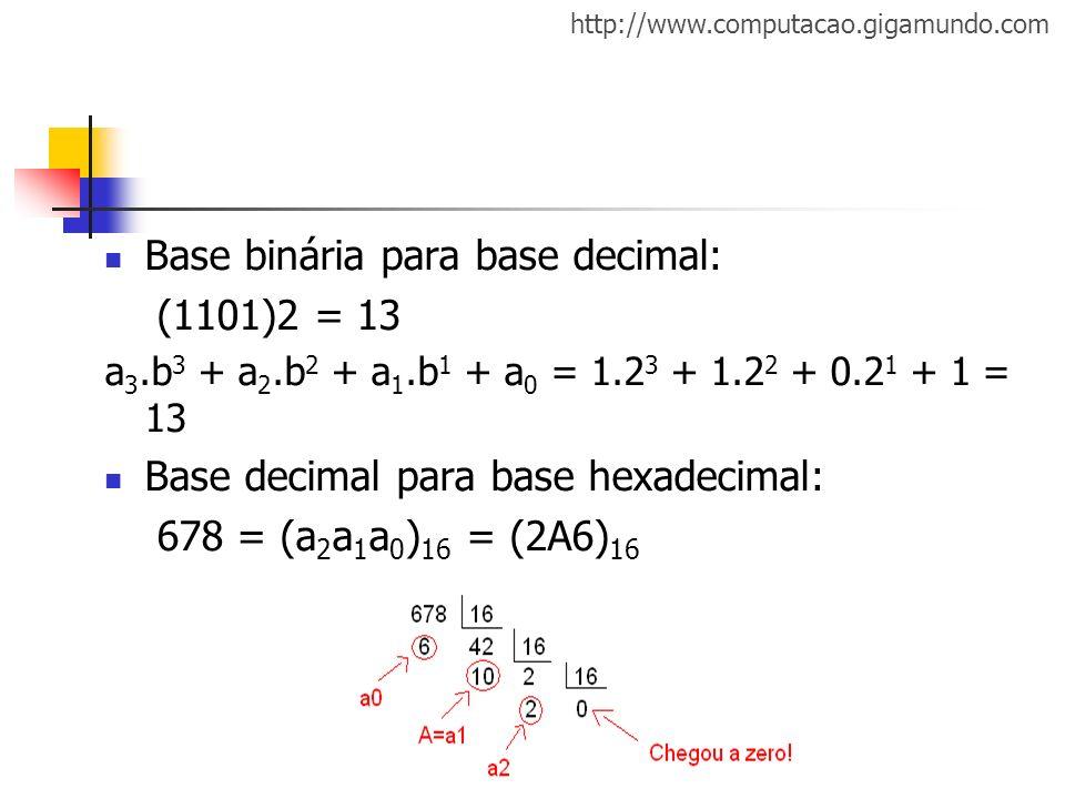 http://www.computacao.gigamundo.com Base binária para base decimal: (1101)2 = 13 a 3.b 3 + a 2.b 2 + a 1.b 1 + a 0 = 1.2 3 + 1.2 2 + 0.2 1 + 1 = 13 Ba