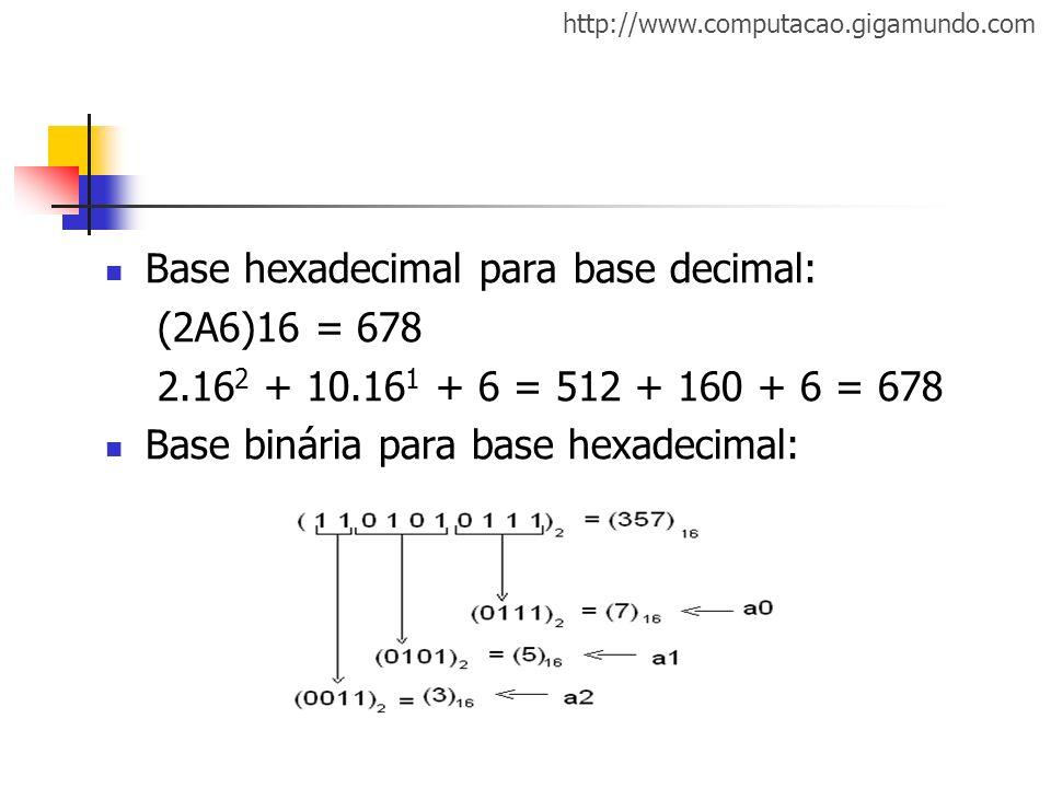 http://www.computacao.gigamundo.com Base hexadecimal para base decimal: (2A6)16 = 678 2.16 2 + 10.16 1 + 6 = 512 + 160 + 6 = 678 Base binária para bas