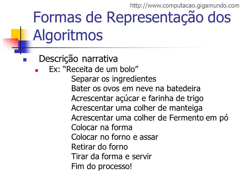 http://www.computacao.gigamundo.com Formas de Representação dos Algoritmos Descrição narrativa Ex: Receita de um bolo Separar os ingredientes Bater os