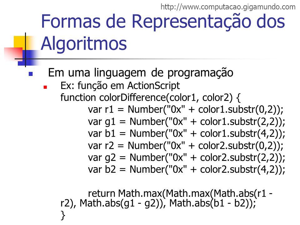 http://www.computacao.gigamundo.com Formas de Representação dos Algoritmos Em uma linguagem de programação Ex: função em ActionScript function colorDi