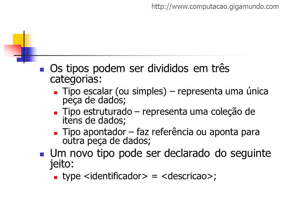 http://www.computacao.gigamundo.com Os tipos podem ser divididos em três categorias: Tipo escalar (ou simples) – representa uma única peça de dados; T