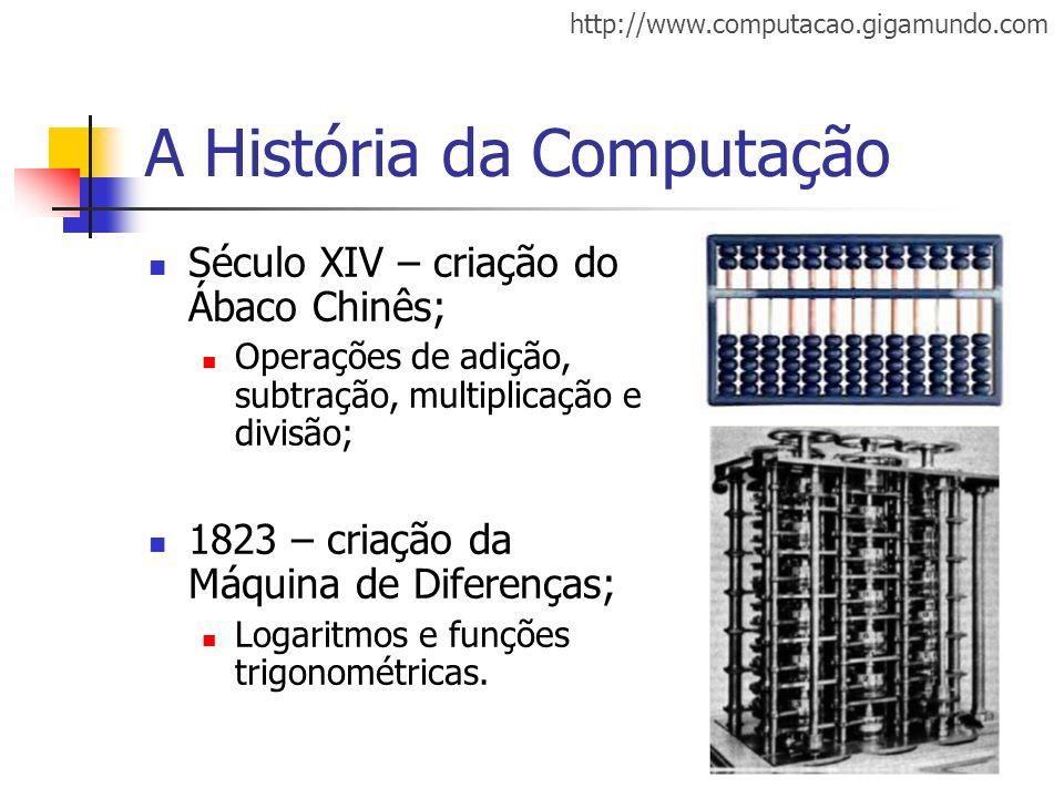 http://www.computacao.gigamundo.com A História da Computação Século XIV – criação do Ábaco Chinês; Operações de adição, subtração, multiplicação e div