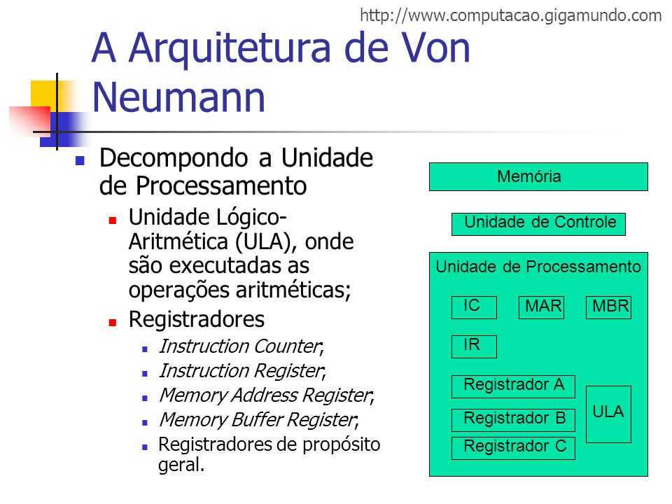http://www.computacao.gigamundo.com A Arquitetura de Von Neumann Decompondo a Unidade de Processamento Unidade Lógico- Aritmética (ULA), onde são exec