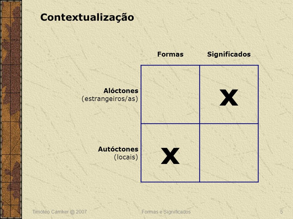 Timóteo Carriker @ 2007Formas e Significados6 O vínculo entre formas e sentidos LIGAÇÃOSÍMBOLOS EXEMPLOS ArbitráriaDiscursivos árvore, cachorro; preto, ele, homens a capacidade de controlar as definições de palavras que as pessoas usam é um dos principais poderes que grupos dominantes têm, pois ao controlar as definições, controlam a maneira que as pessoas enxergam a realidade FlexívelUniversais categorias de cores básicas a medida que estas categorias progridem de quatro para oito; categorias básicas para animais, pássaros e plantas Naturais luz=vida; em cima=sagrado; escuridão=mal; corpo humano; sangue=vermelho, vida; terra-fertilidade-fêmea; luta-violência-macho; união sexual/união com Deus, a morte e o fim; nascimento=começo, fertilidade, novidade; cabelo comprido=marginalidade social Culturais cozinhar=ser humano (e não animal); troca de presentes; uso da roupa do sexo contrário ÍntimaExpressivos o choro de uma criança, a risada de um adulto, o grito de um ferido, a raiva de um chateado; comer=relacionar-se; se prostrar= se submeter; dança e música aonde a forma dá forma à mensagem; tomar drogas, meditar e auto-flagelação são ligados aos efeitos que desejam Rituais o vinho e o pão na santa ceia; carnaval e a coroação do rei bantu, Mambo, com a presença das delegações (escolas); a magia imitativa (replicativa: boneca) e contagiosa (com o cabelo, uma unha ou pedaço de roupas da pessoa contra quem a magia é praticada) para o mal; o local de lugares sagrados (Palestina, ou Meca) IdênticaHistóricos Jesus de Nazaré 2ª Tm 2.19; 1ª Jo 4.2 (distinção intencional entre arte, que procura comunicar uma verdade mais profunda, e a história) Performa- tivos eu vos declaro mulher e marido; Declaro o réu culpado Divisórios cercas, pedras delimitando um campo, linhas pintadas na estrada, quebra-molas, paredes num templo