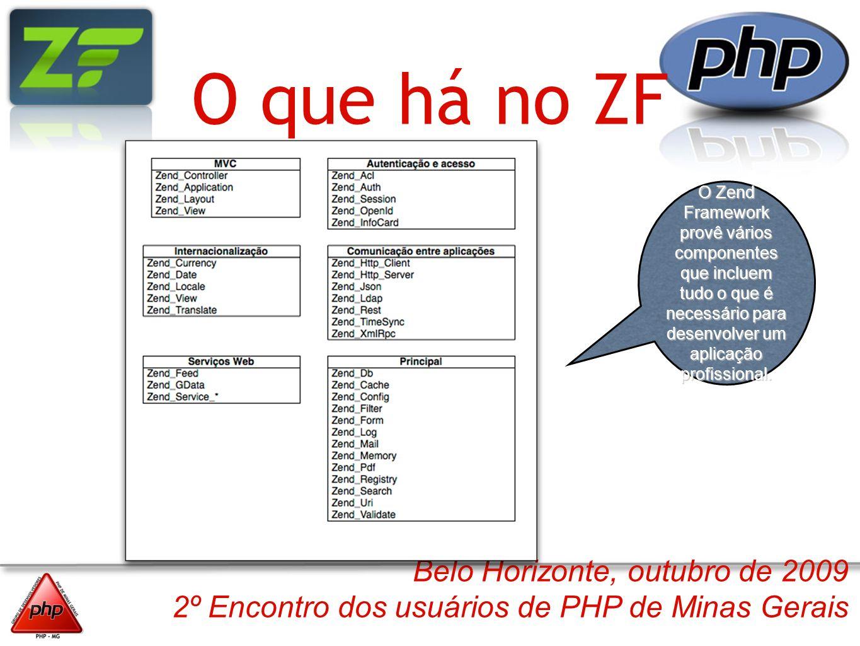 Belo Horizonte, outubro de 2009 2º Encontro dos usuários de PHP de Minas Gerais O que há no ZF O Zend Framework provê vários componentes que incluem t