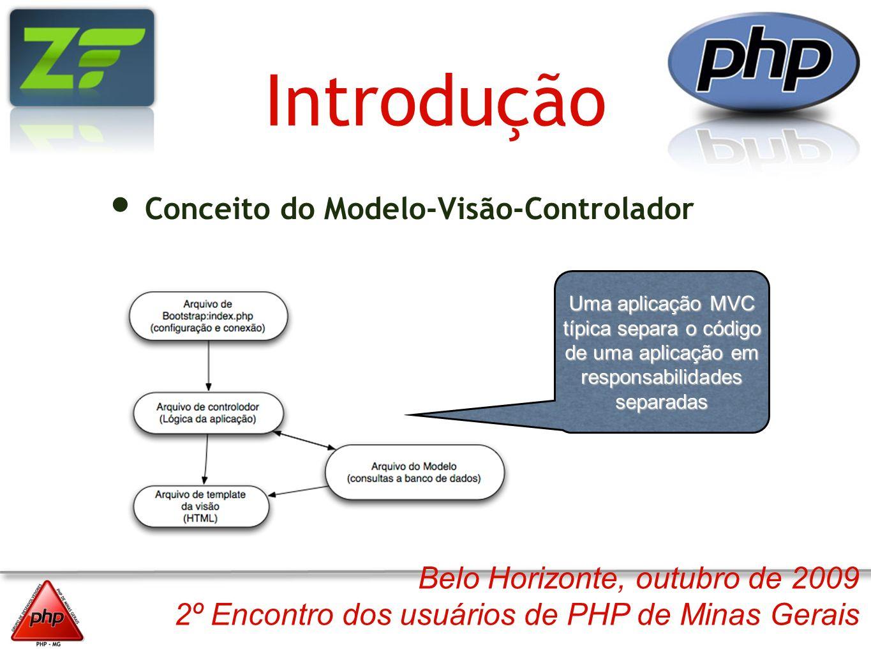 Belo Horizonte, outubro de 2009 2º Encontro dos usuários de PHP de Minas Gerais Introdução Conceito do Modelo-Visão-Controlador Uma aplicação MVC típi