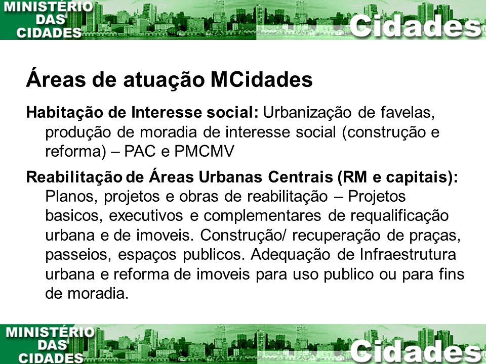 Áreas de atuação MCidades Habitação de Interesse social: Urbanização de favelas, produção de moradia de interesse social (construção e reforma) – PAC
