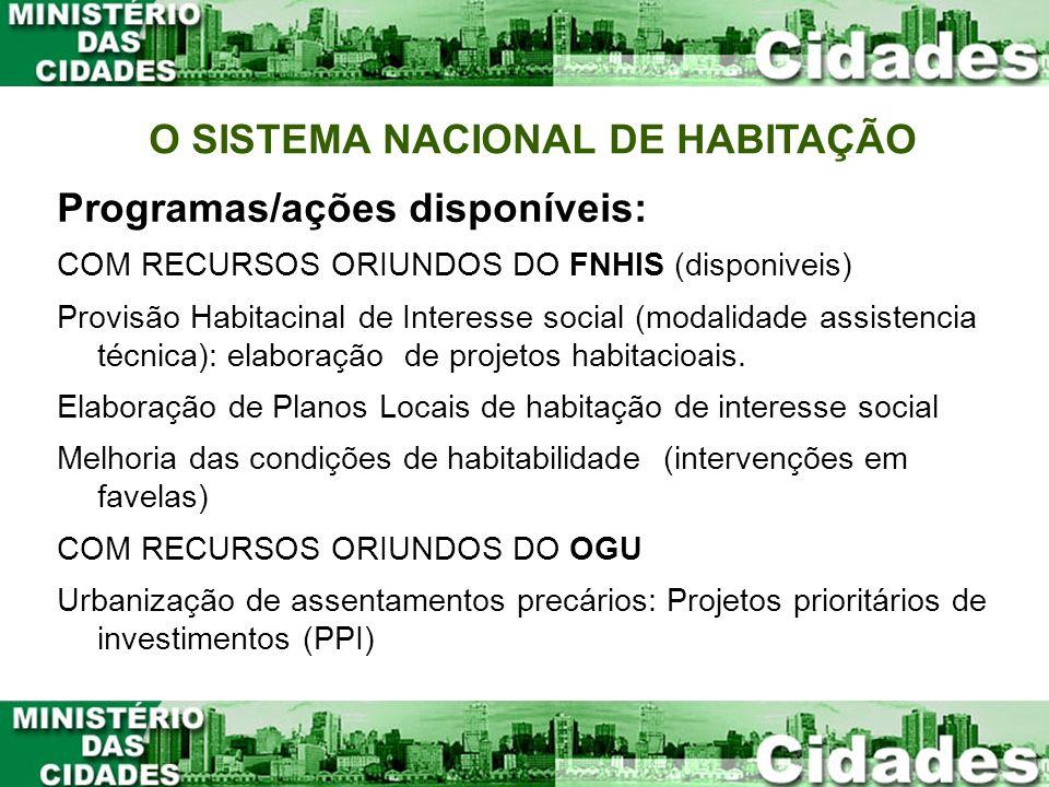 O SISTEMA NACIONAL DE HABITAÇÃO Programas/ações disponíveis: COM RECURSOS ORIUNDOS DO FNHIS (disponiveis) Provisão Habitacinal de Interesse social (mo