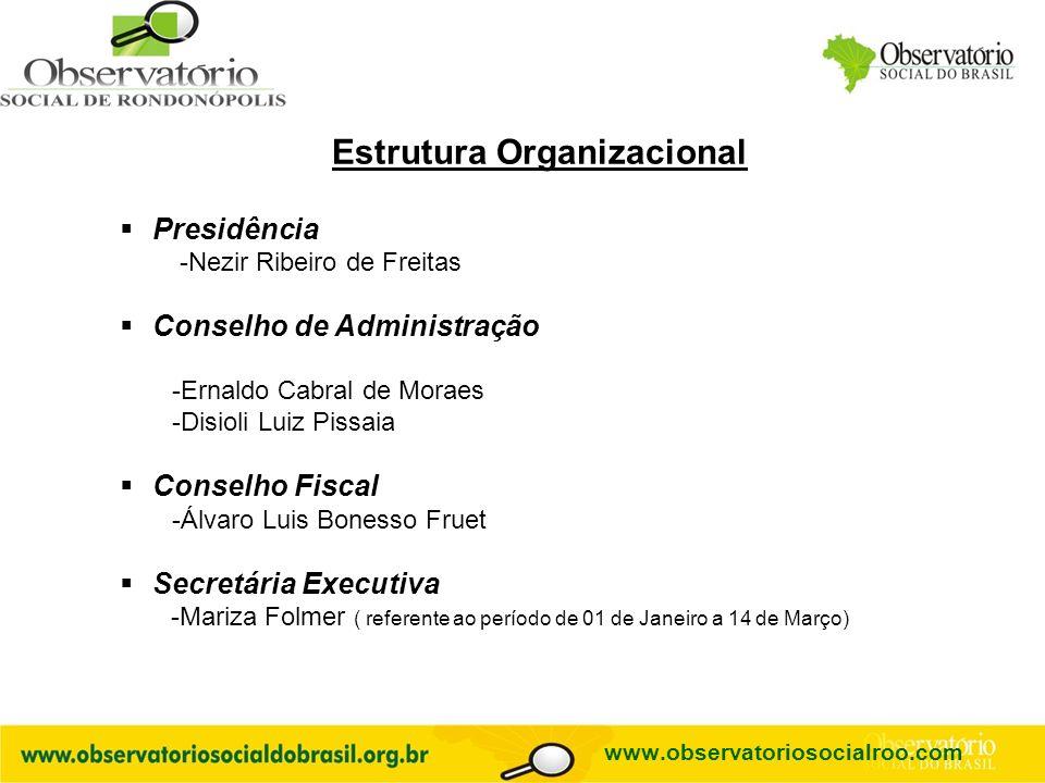 Logo do OS Estrutura Organizacional Presidência -Nezir Ribeiro de Freitas Conselho de Administração -Ernaldo Cabral de Moraes -Disioli Luiz Pissaia Co