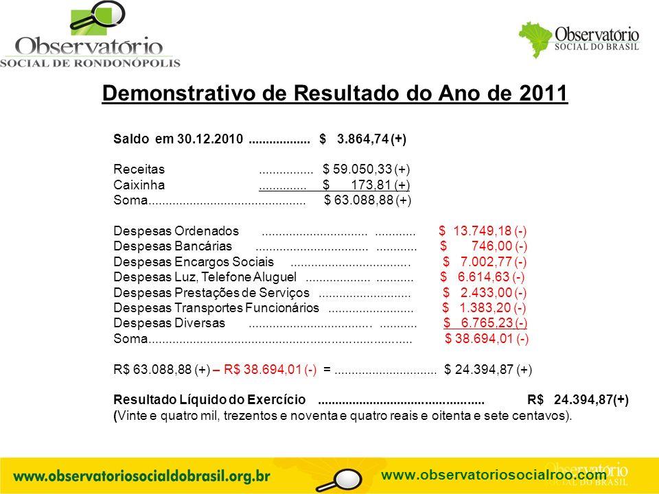 Logo do OS Demonstrativo de Resultado do Ano de 2011 Saldo em 30.12.2010.................. $ 3.864,74 (+) Receitas................ $ 59.050,33 (+) Cai