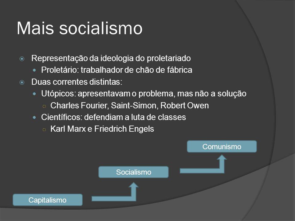 Mais socialismo Representação da ideologia do proletariado Proletário: trabalhador de chão de fábrica Duas correntes distintas: Utópicos: apresentavam