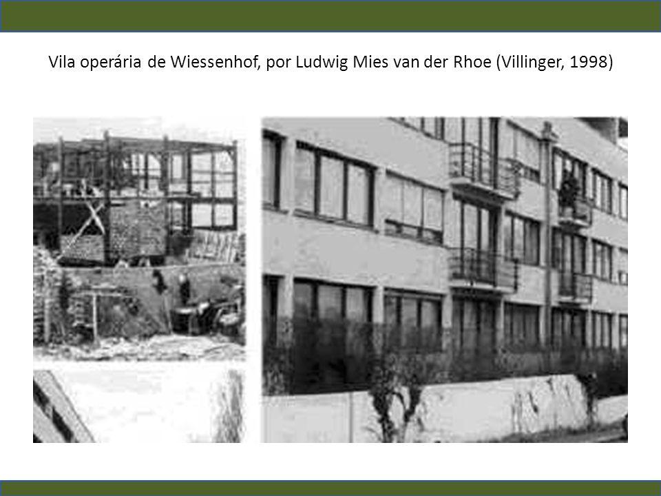 Vila operária de Wiessenhof, por Ludwig Mies van der Rhoe (Villinger, 1998)