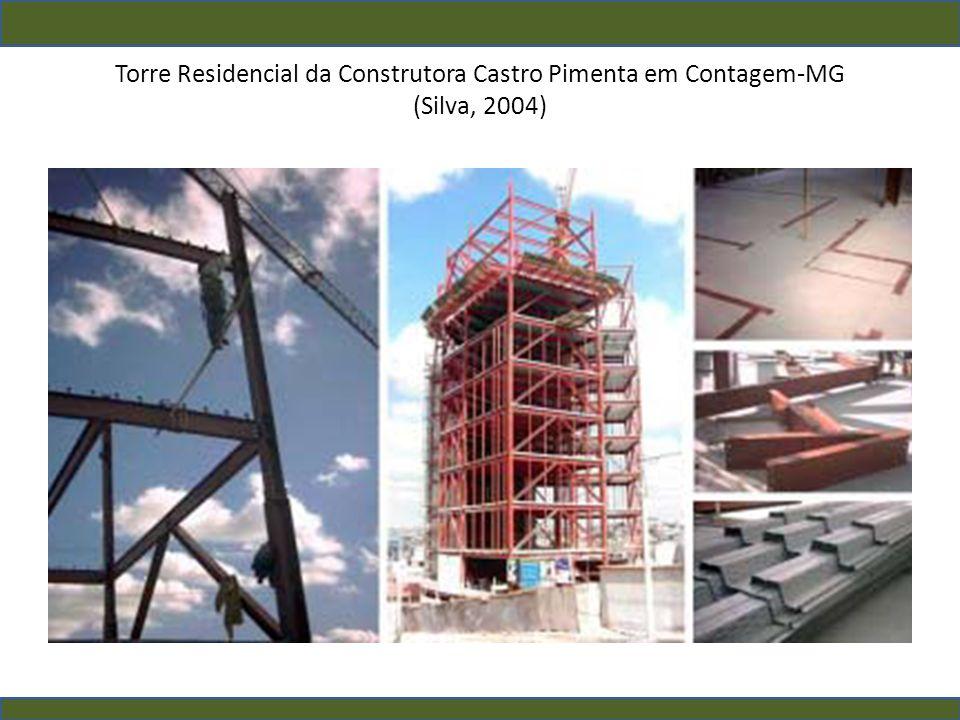Torre Residencial da Construtora Castro Pimenta em Contagem-MG (Silva, 2004)