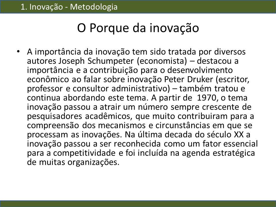 O Porque da inovação A importância da inovação tem sido tratada por diversos autores Joseph Schumpeter (economista) – destacou a importância e a contr