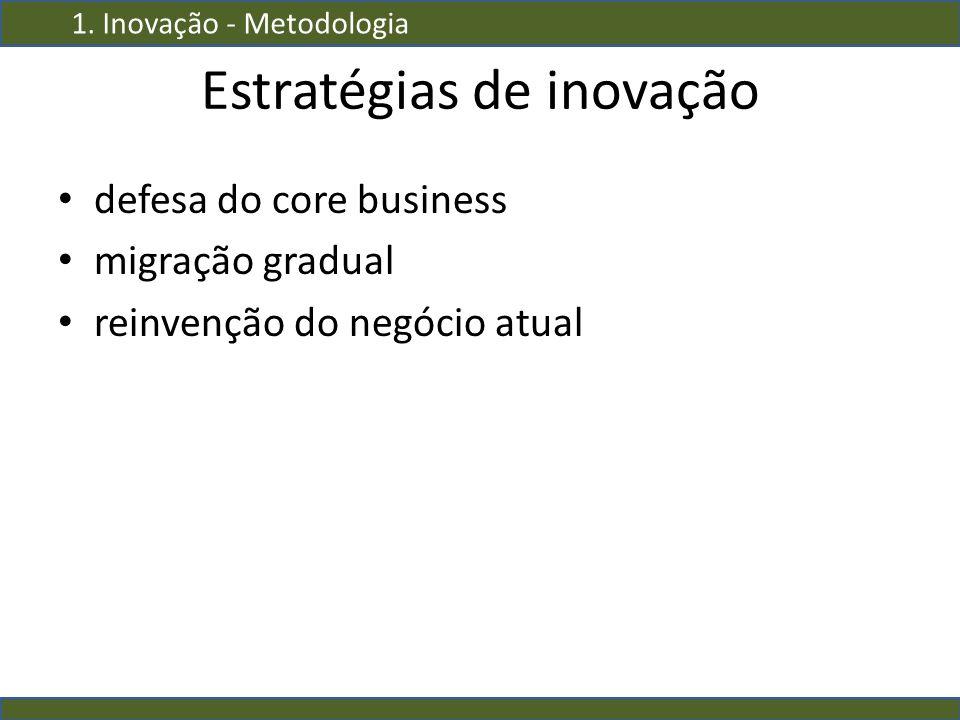 Estratégias de inovação defesa do core business migração gradual reinvenção do negócio atual 1. Inovação - Metodologia