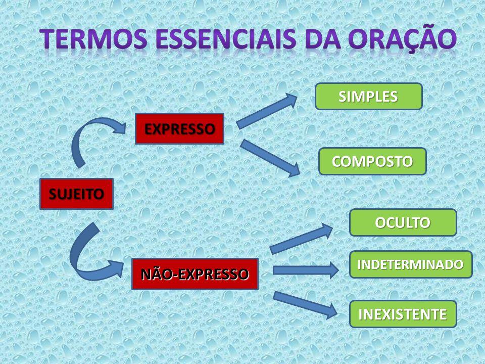 SUJEITO EXPRESSO NÃO-EXPRESSO SIMPLES COMPOSTO OCULTO INDETERMINADO INEXISTENTE