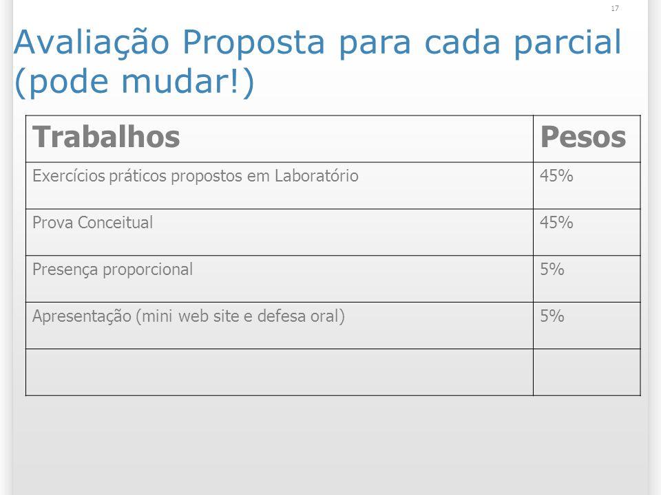 17 Avaliação Proposta para cada parcial (pode mudar!) TrabalhosPesos Exercícios práticos propostos em Laboratório45% Prova Conceitual45% Presença prop