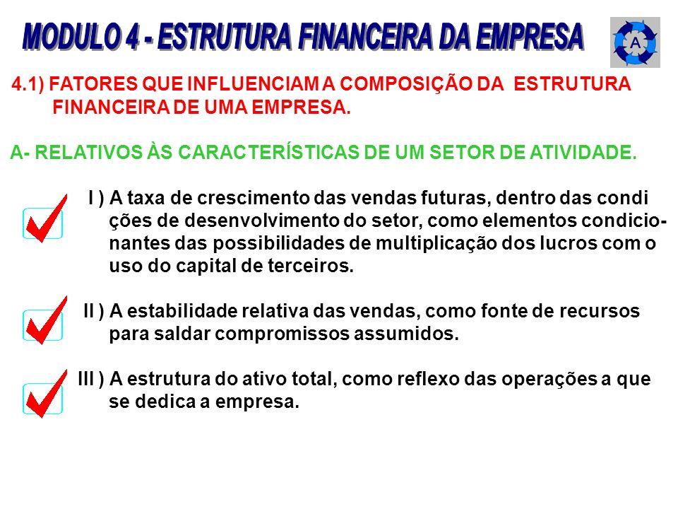 4.1) FATORES QUE INFLUENCIAM A COMPOSIÇÃO DA ESTRUTURA FINANCEIRA DE UMA EMPRESA. A- RELATIVOS ÀS CARACTERÍSTICAS DE UM SETOR DE ATIVIDADE. I ) A taxa