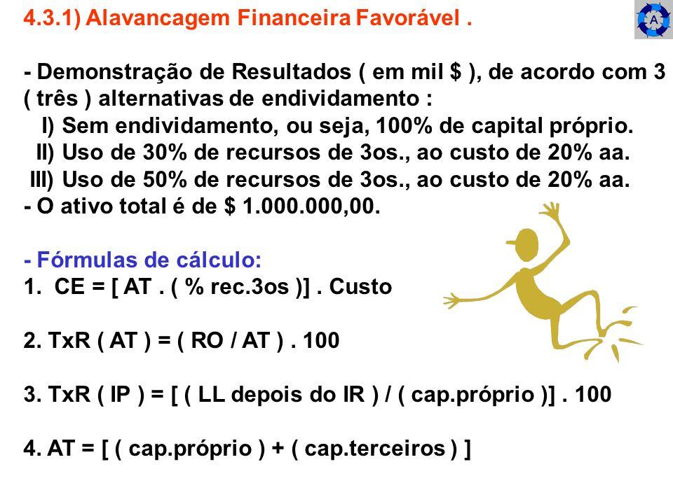 4.3.1) Alavancagem Financeira Favorável. - Demonstração de Resultados ( em mil $ ), de acordo com 3 ( três ) alternativas de endividamento : I) Sem en