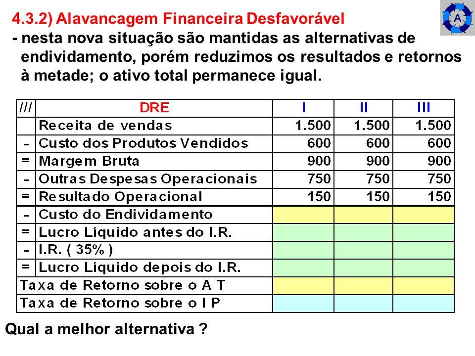 4.3.2) Alavancagem Financeira Desfavorável - nesta nova situação são mantidas as alternativas de endividamento, porém reduzimos os resultados e retorn