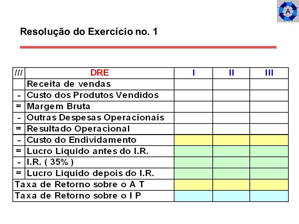 Resolução do Exercício no. 1