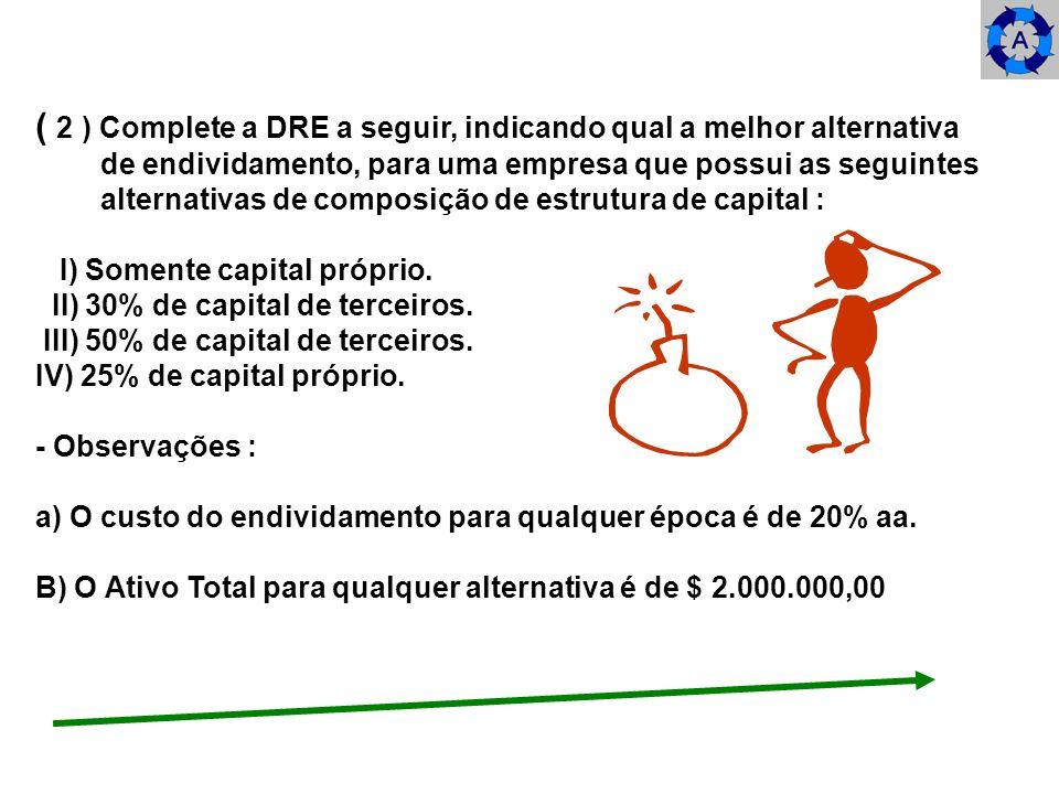 ( 2 ) Complete a DRE a seguir, indicando qual a melhor alternativa de endividamento, para uma empresa que possui as seguintes alternativas de composiç