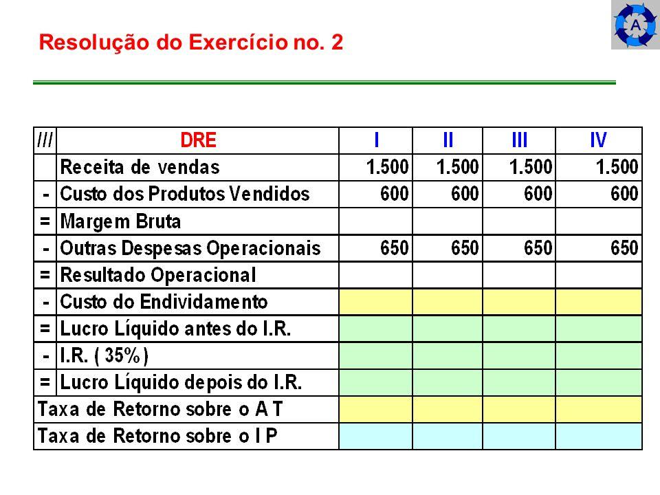 Resolução do Exercício no. 2
