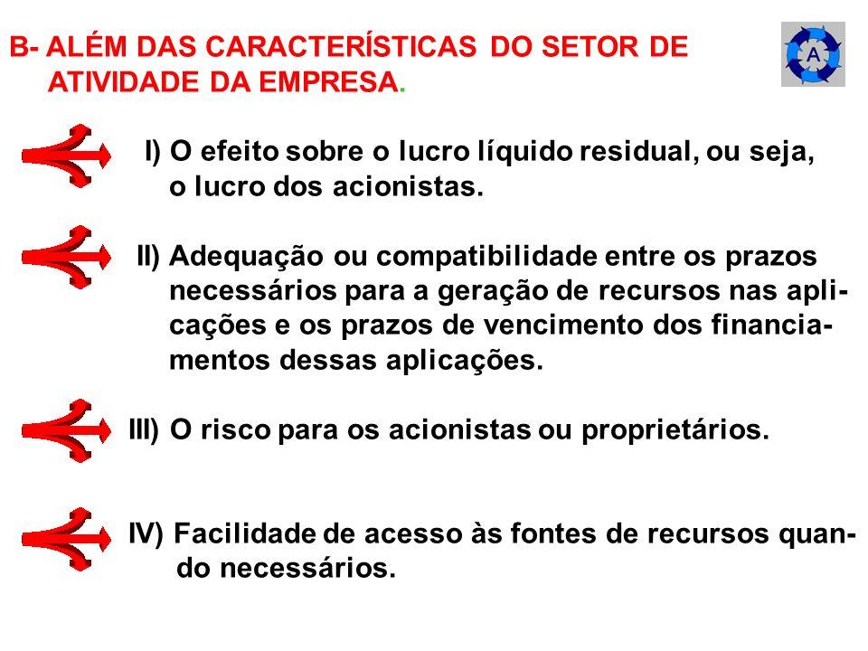 B- ALÉM DAS CARACTERÍSTICAS DO SETOR DE ATIVIDADE DA EMPRESA. I) O efeito sobre o lucro líquido residual, ou seja, o lucro dos acionistas. II) Adequaç