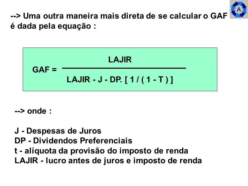 --> Uma outra maneira mais direta de se calcular o GAF é dada pela equação : LAJIR GAF = LAJIR - J - DP. [ 1 / ( 1 - T ) ] --> onde : J - Despesas de