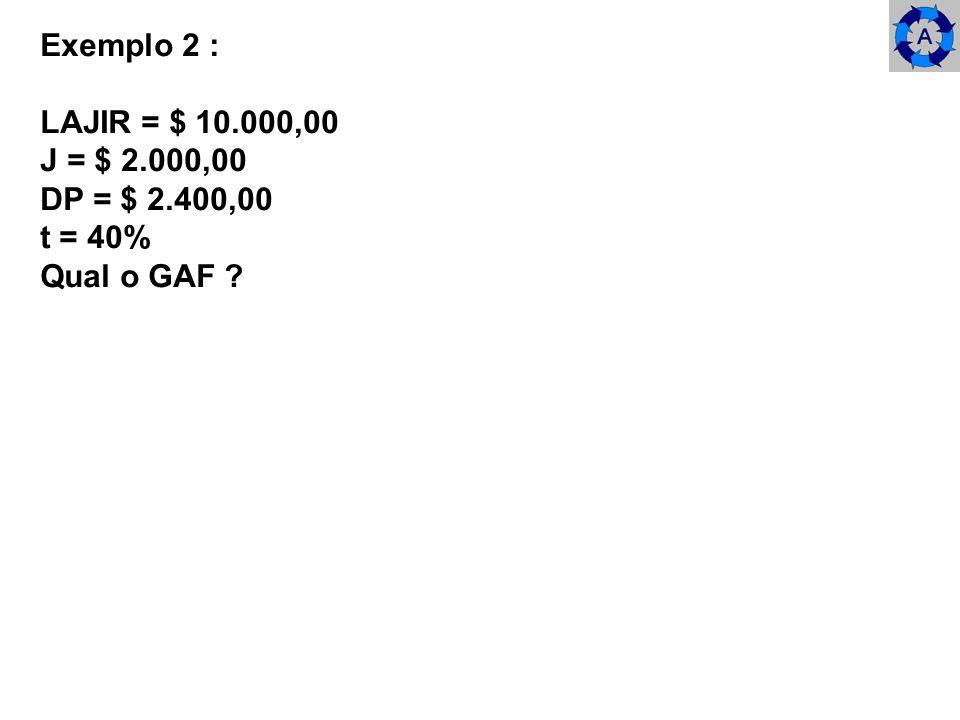 Exemplo 2 : LAJIR = $ 10.000,00 J = $ 2.000,00 DP = $ 2.400,00 t = 40% Qual o GAF ?