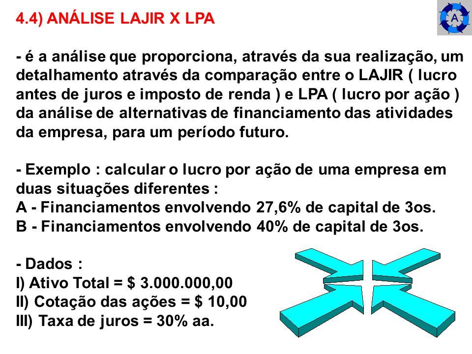 4.4) ANÁLISE LAJIR X LPA - é a análise que proporciona, através da sua realização, um detalhamento através da comparação entre o LAJIR ( lucro antes d