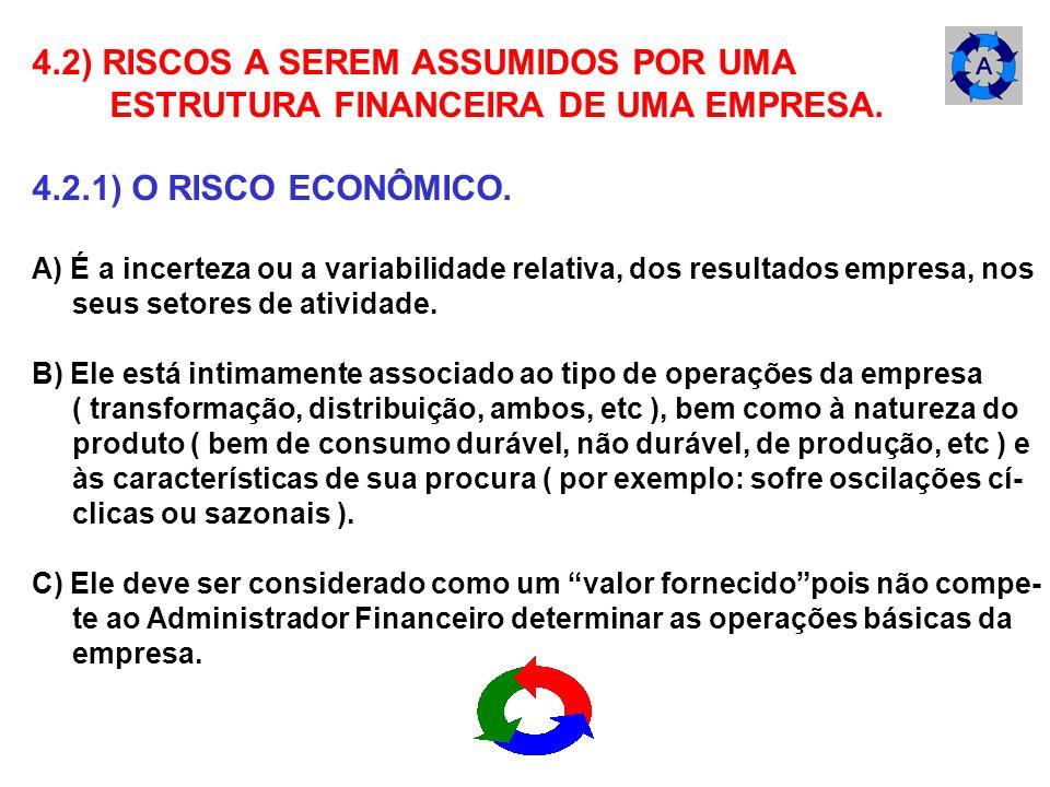4.2) RISCOS A SEREM ASSUMIDOS POR UMA ESTRUTURA FINANCEIRA DE UMA EMPRESA. 4.2.1) O RISCO ECONÔMICO. A) É a incerteza ou a variabilidade relativa, dos