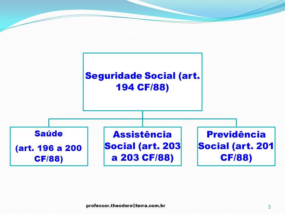 3 Seguridade Social (art. 194 CF/88) Saúde (art. 196 a 200 CF/88) Assistência Social (art. 203 a 203 CF/88) Previdência Social (art. 201 CF/88)