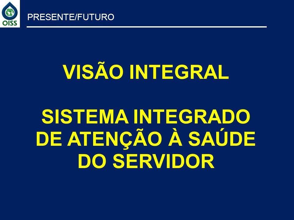 PRESENTE/FUTURO VISÃO INTEGRAL SISTEMA INTEGRADO DE ATENÇÃO À SAÚDE DO SERVIDOR