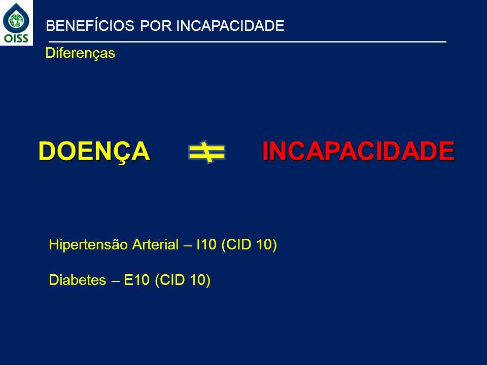 BENEFÍCIOS POR INCAPACIDADE Diferenças DOENÇA INCAPACIDADE Hipertensão Arterial – I10 (CID 10) Diabetes – E10 (CID 10)