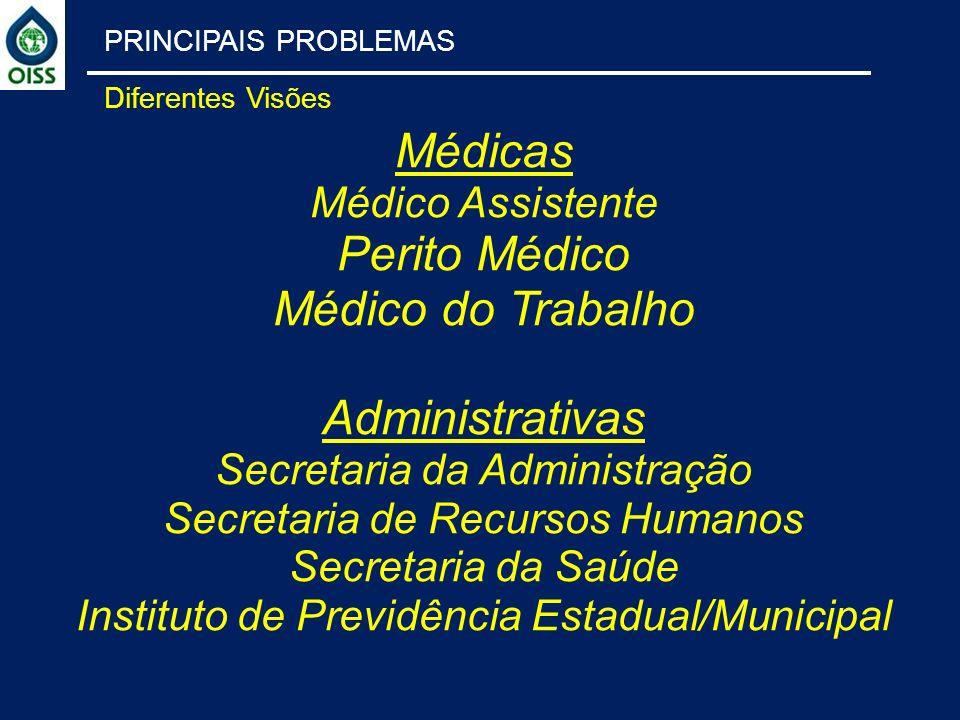 PRINCIPAIS PROBLEMAS Diferentes Visões Médicas Médico Assistente Perito Médico Médico do Trabalho Administrativas Secretaria da Administração Secretar