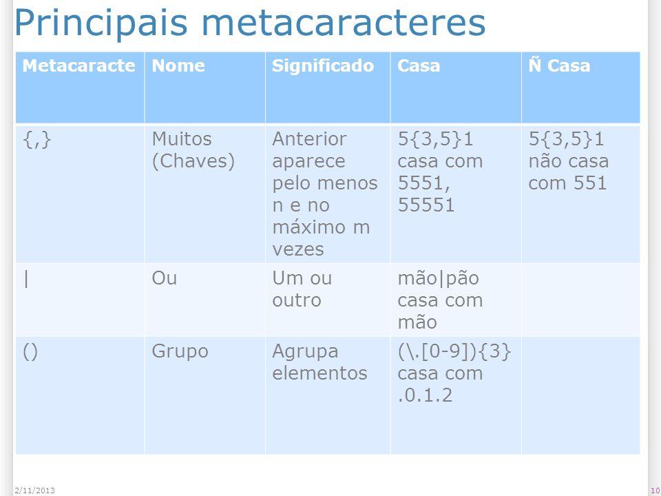 Principais metacaracteres 102/11/2013 MetacaracteNomeSignificadoCasaÑ Casa {,}Muitos (Chaves) Anterior aparece pelo menos n e no máximo m vezes 5{3,5}