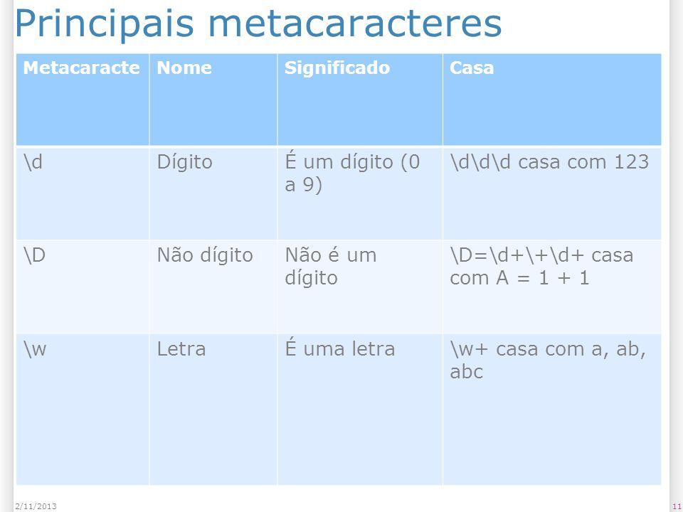 Principais metacaracteres 112/11/2013 MetacaracteNomeSignificadoCasa \dDígitoÉ um dígito (0 a 9) \d\d\d casa com 123 \DNão dígitoNão é um dígito \D=\d