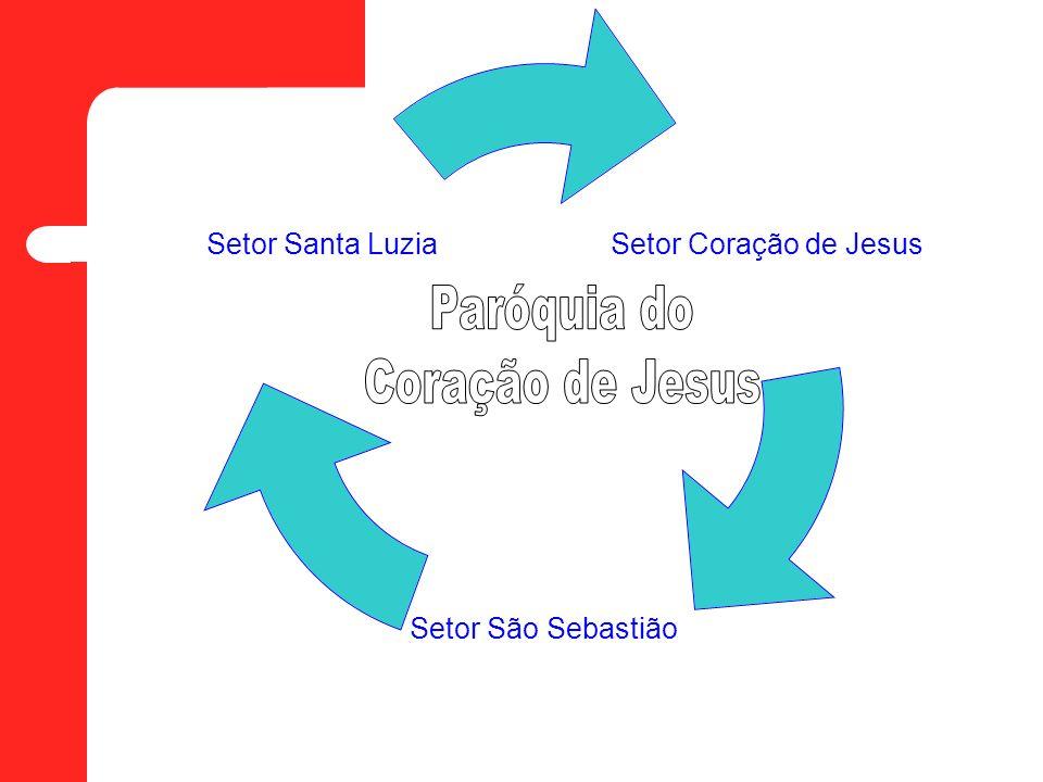 Paróquia Coração de Jesus Setores